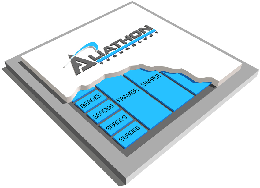 Aliathon FGPA Chip